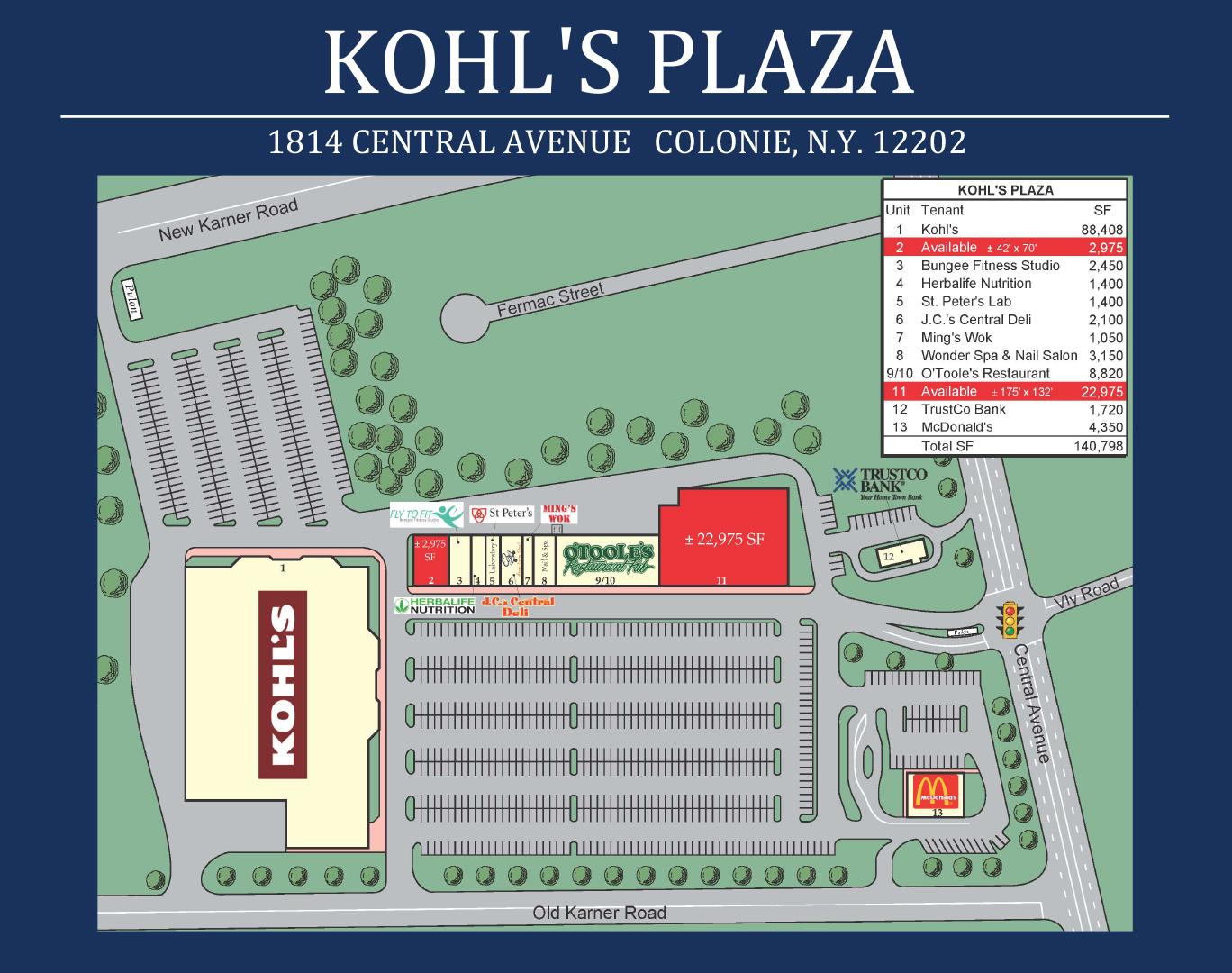 Kohl's Plaza